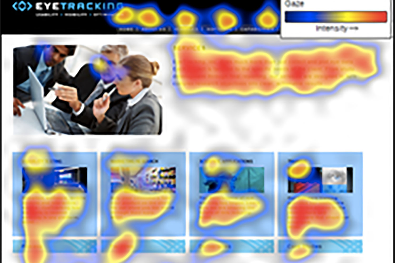 Eye tracking heatmap