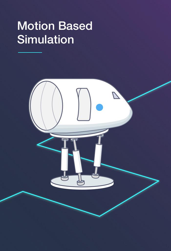 Motion based simulation